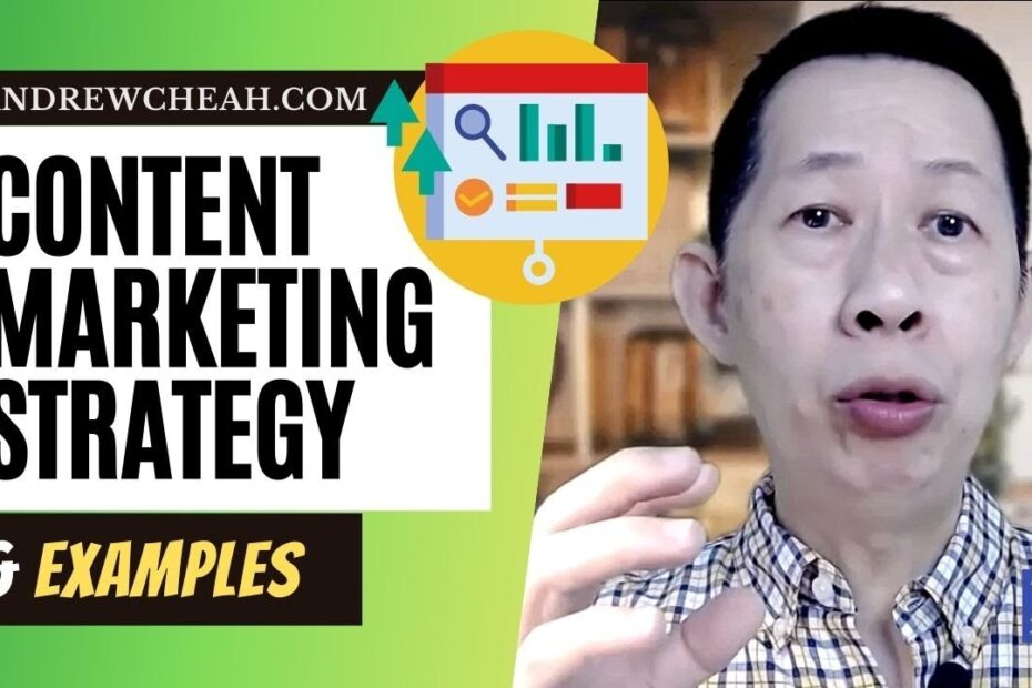 Content marketing strategy and examples